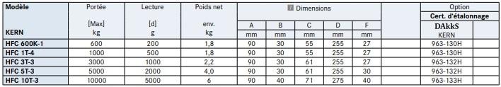 Spécification du crochet peseur HFC