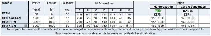 Spécification du crochet peseur HFO