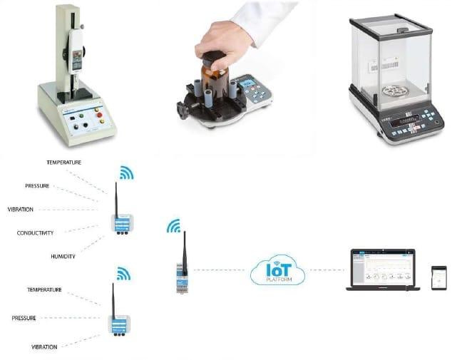 presentation des solutions pour l'industrie cosmetique avec des equipements de mesure